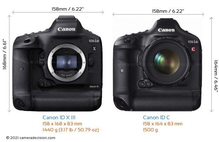 Canon 1D X III vs Canon 1D C Camera Size Comparison - Front View