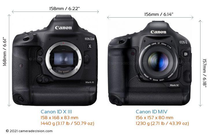 Canon 1D X III vs Canon 1D MIV Camera Size Comparison - Front View