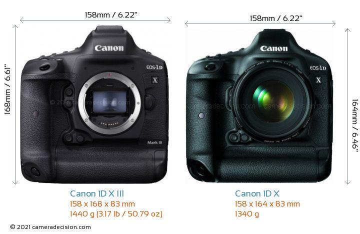 Canon 1D X III vs Canon 1D X Camera Size Comparison - Front View