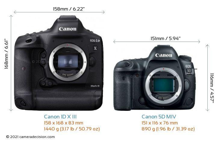 Canon 1D X III vs Canon 5D MIV Camera Size Comparison - Front View