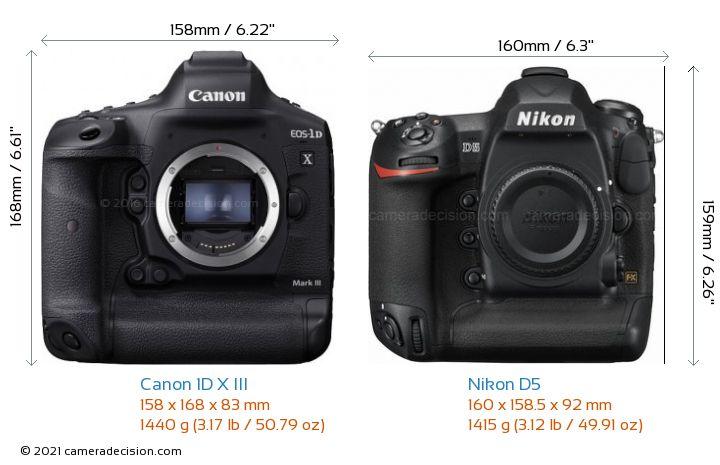 Canon 1D X III vs Nikon D5 Camera Size Comparison - Front View