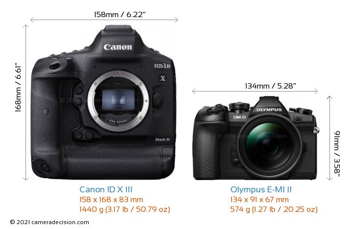 Canon 1D X III vs Olympus E-M1 II Camera Size Comparison - Front View