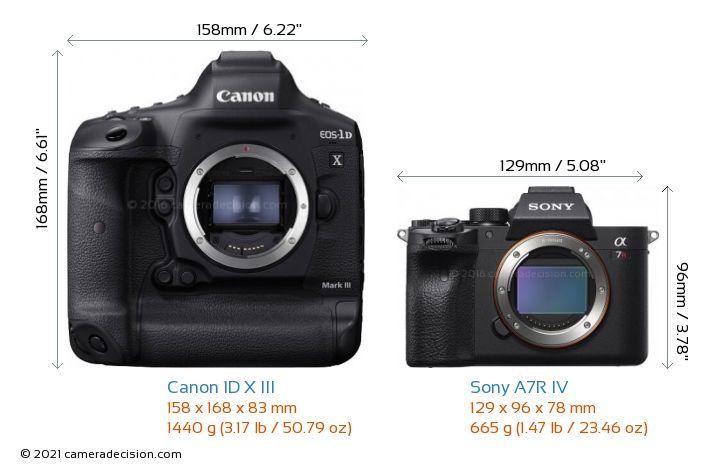 Canon 1D X III vs Sony A7R IV Camera Size Comparison - Front View