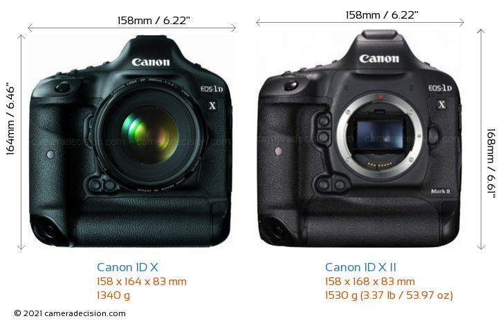 Canon 1D X vs Canon 1D X Mark II Camera Size Comparison - Front View