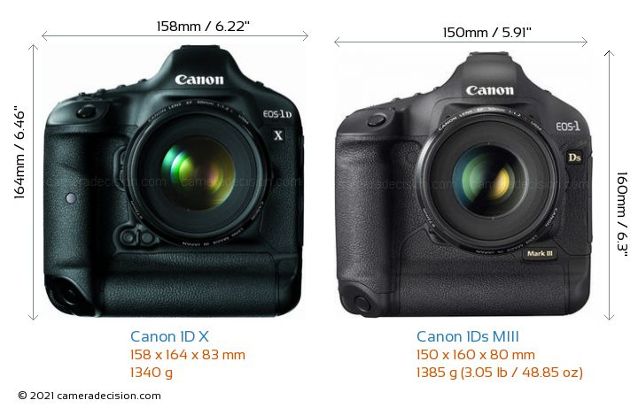 Canon 1D X vs Canon 1Ds MIII Camera Size Comparison - Front View