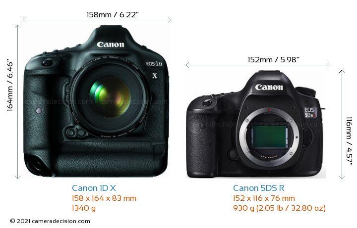 Canon 1D X vs Canon 5DS R Camera Size Comparison - Front View