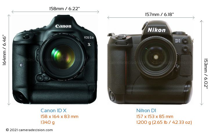 Canon 1D X vs Nikon D1 Camera Size Comparison - Front View