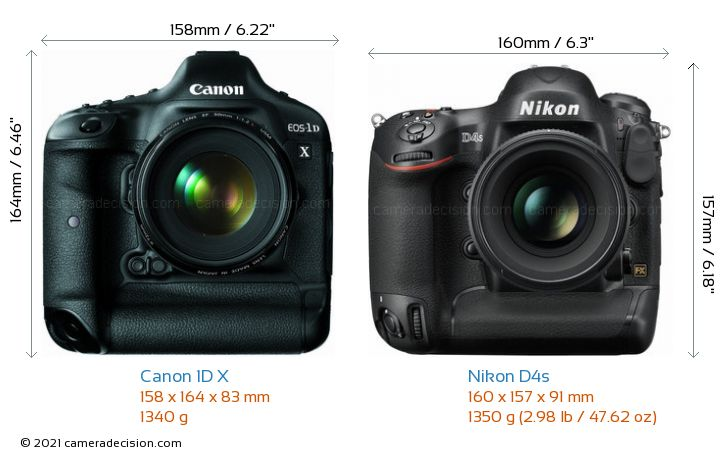 Canon 1D X vs Nikon D4s Camera Size Comparison - Front View