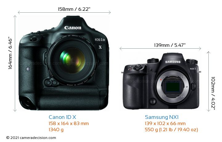 Canon 1D X vs Samsung NX1 Camera Size Comparison - Front View