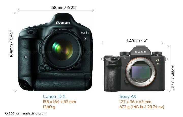 Canon 1D X vs Sony A9 Camera Size Comparison - Front View