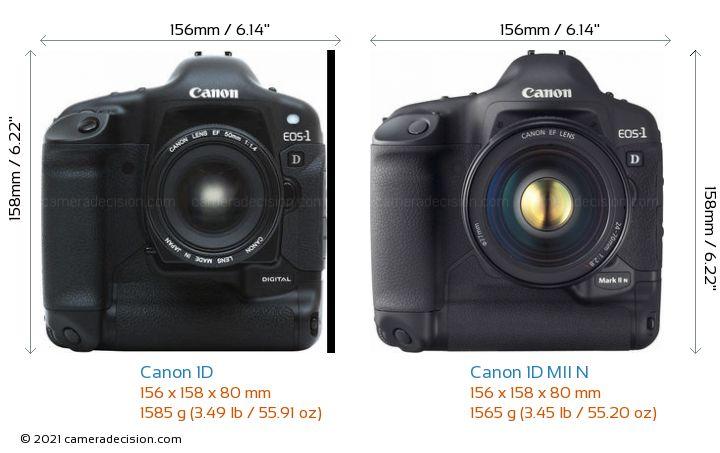 Canon 1D vs Canon 1D MII N Camera Size Comparison - Front View