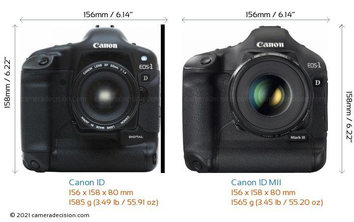 Canon 1D vs Canon 1D MII Camera Size Comparison - Front View