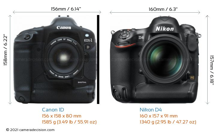 Canon 1D vs Nikon D4 Camera Size Comparison - Front View
