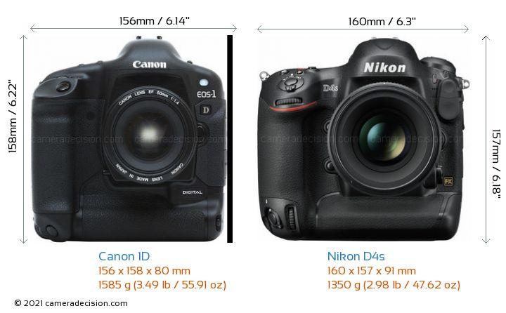 Canon 1D vs Nikon D4s Camera Size Comparison - Front View
