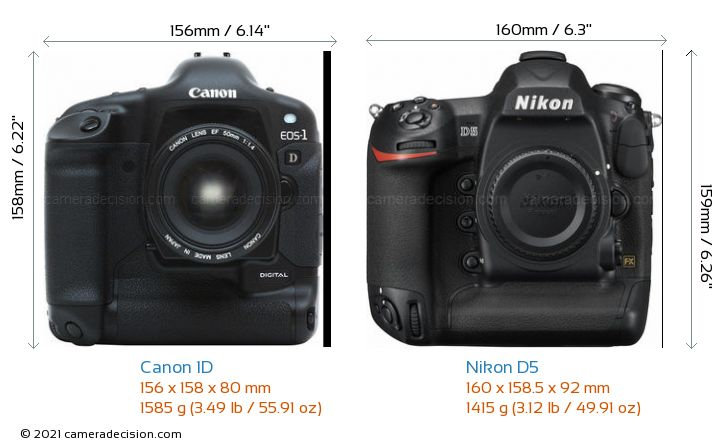 Canon 1D vs Nikon D5 Camera Size Comparison - Front View