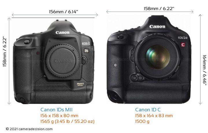 Canon 1Ds MII vs Canon 1D C Camera Size Comparison - Front View