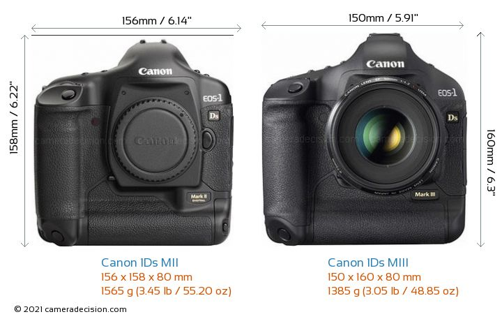 Canon 1Ds MII vs Canon 1Ds MIII Camera Size Comparison - Front View