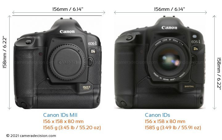 Canon 1Ds MII vs Canon 1Ds Camera Size Comparison - Front View