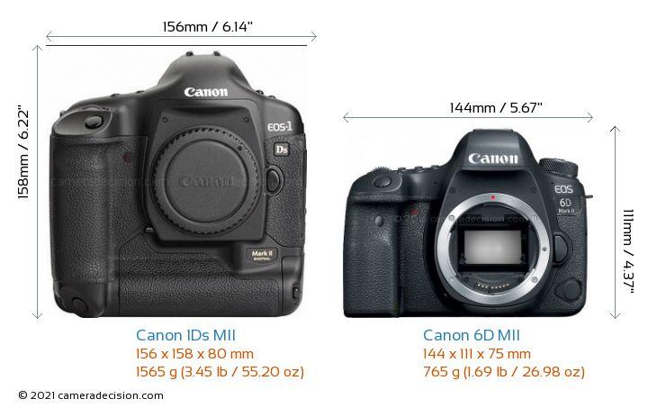 Canon 1Ds MII vs Canon 6D MII Camera Size Comparison - Front View