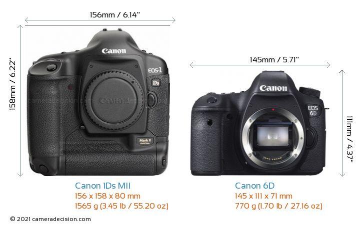 Canon 1Ds MII vs Canon 6D Camera Size Comparison - Front View