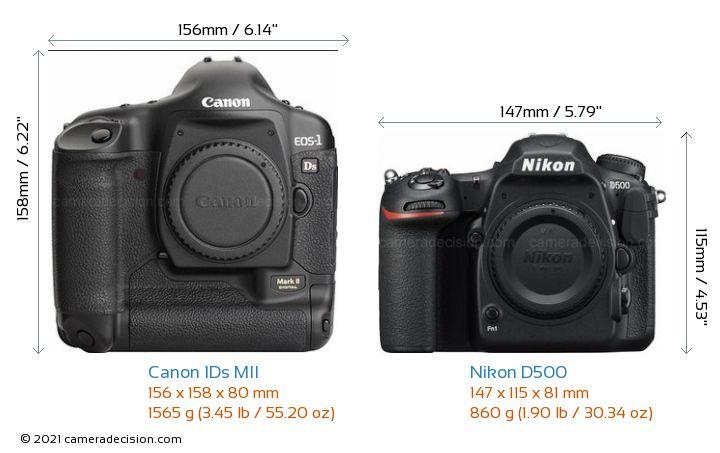 Canon 1Ds MII vs Nikon D500 Camera Size Comparison - Front View