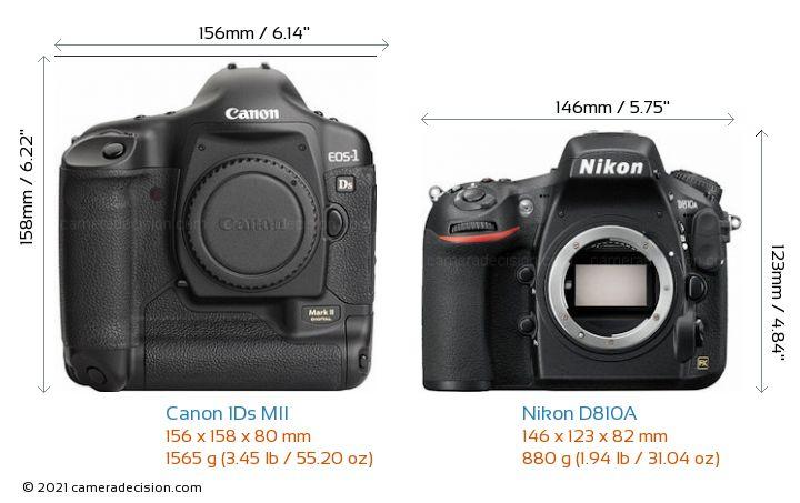 Canon 1Ds MII vs Nikon D810A Camera Size Comparison - Front View