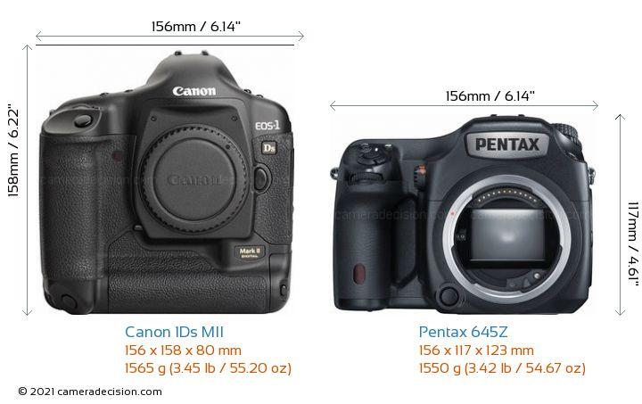 Canon 1Ds MII vs Pentax 645Z Camera Size Comparison - Front View