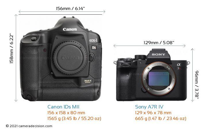 Canon 1Ds MII vs Sony A7R IV Camera Size Comparison - Front View