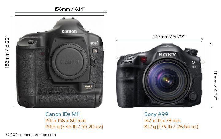 Canon 1Ds MII vs Sony A99 Camera Size Comparison - Front View