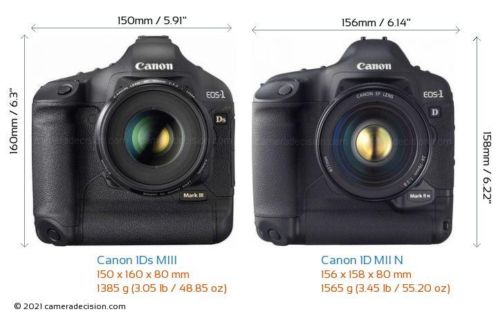 Canon 1Ds MIII vs Canon 1D MII N Camera Size Comparison - Front View