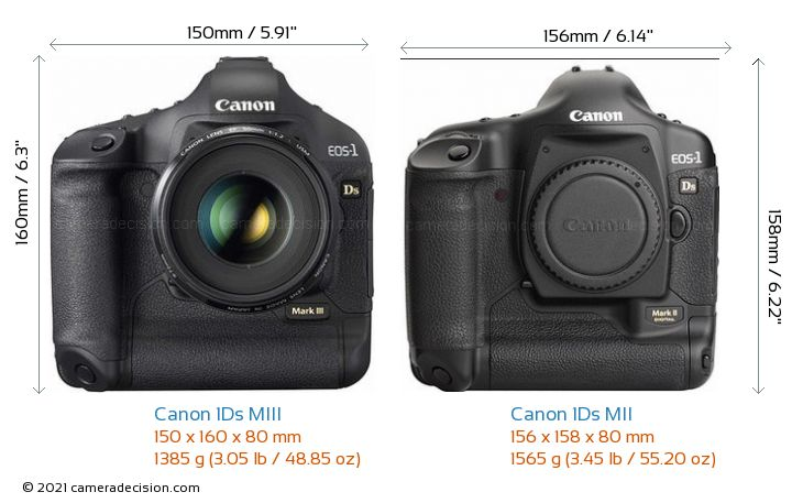 Canon 1Ds MIII vs Canon 1Ds MII Camera Size Comparison - Front View