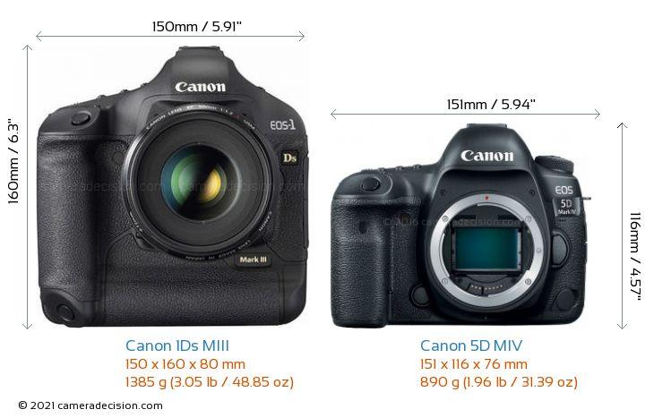 Canon 1Ds MIII vs Canon 5D MIV Camera Size Comparison - Front View