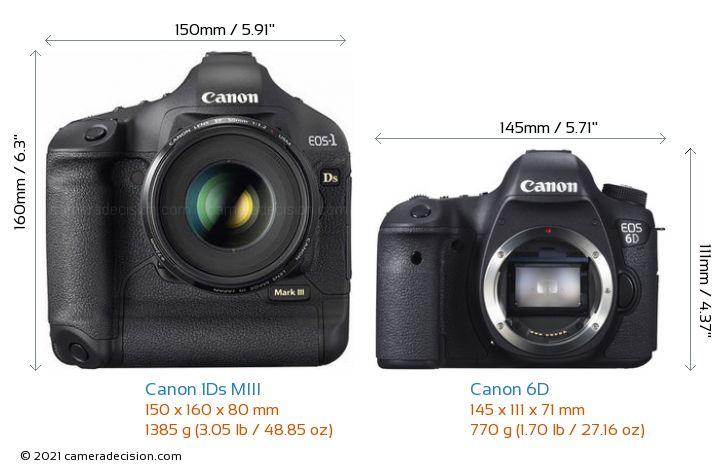 Canon 1ds Miii Vs Canon 6d Detailed Comparison
