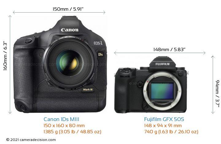 Canon 1Ds MIII vs Fujifilm GFX 50S Camera Size Comparison - Front View
