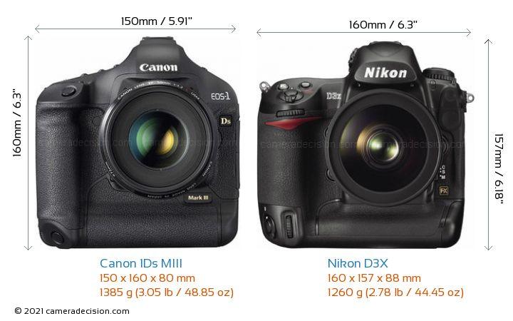 Canon 1Ds MIII vs Nikon D3X Camera Size Comparison - Front View