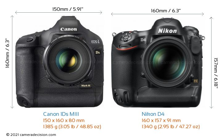 Canon 1Ds MIII vs Nikon D4 Camera Size Comparison - Front View