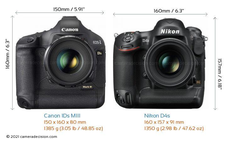 Canon 1Ds MIII vs Nikon D4s Camera Size Comparison - Front View