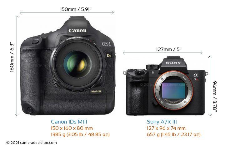 Canon 1Ds MIII vs Sony A7R III Camera Size Comparison - Front View