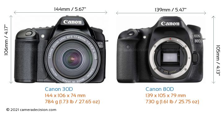 Canon 30D vs Canon 80D Detailed Comparison