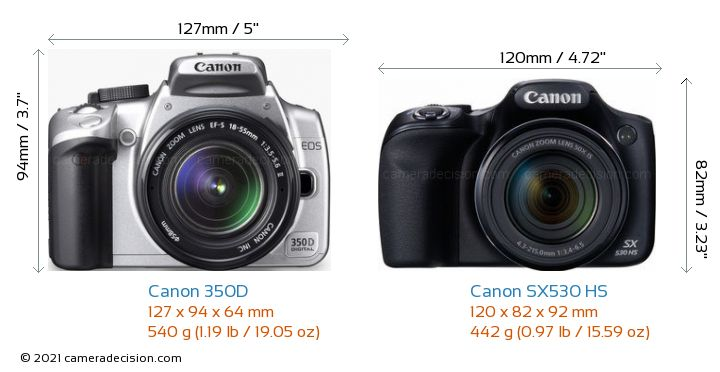 Canon 350D vs Canon SX530 HS Detailed Comparison