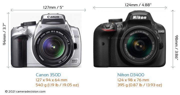 Canon 350D vs Nikon D3400 Detailed Comparison