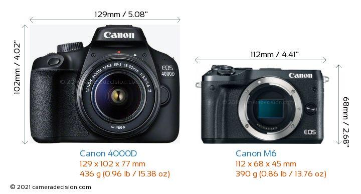 Canon 4000D vs Canon M6 Camera Size Comparison - Front View