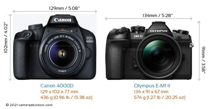 Canon 4000D vs Olympus E-M1 II Camera Size Comparison - Front View