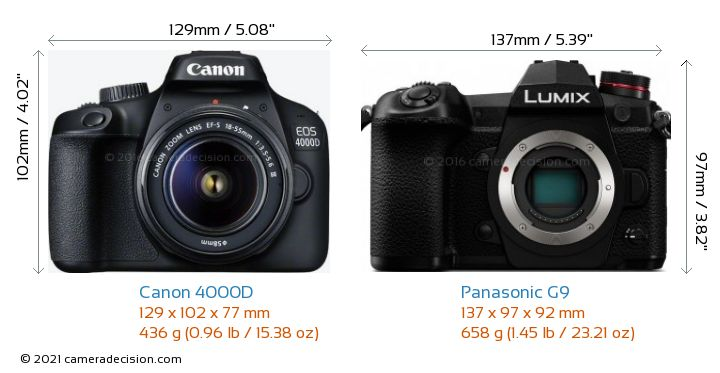 Canon 4000D vs Panasonic G9 Camera Size Comparison - Front View