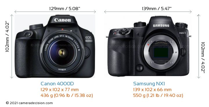 Canon 4000D vs Samsung NX1 Camera Size Comparison - Front View
