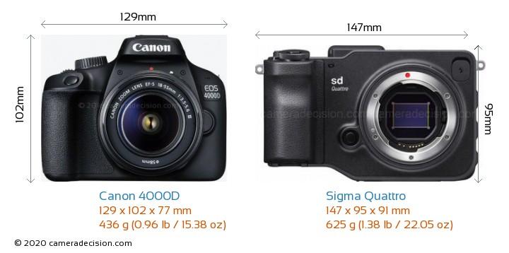 Canon 4000D vs Sigma Quattro Camera Size Comparison - Front View