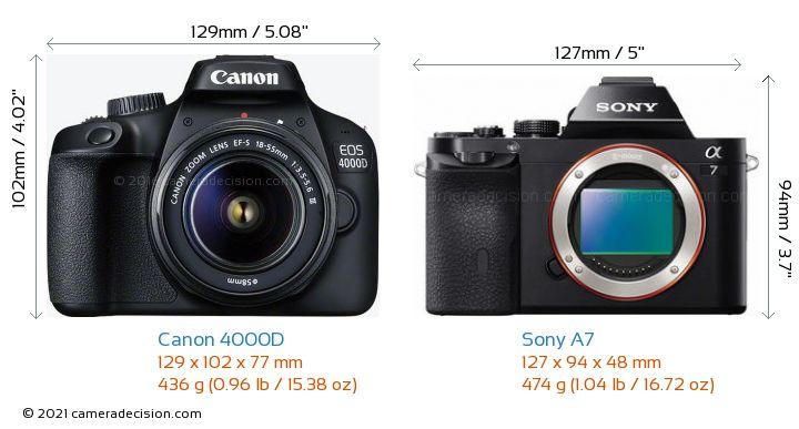 Canon 4000D vs Sony A7 Camera Size Comparison - Front View