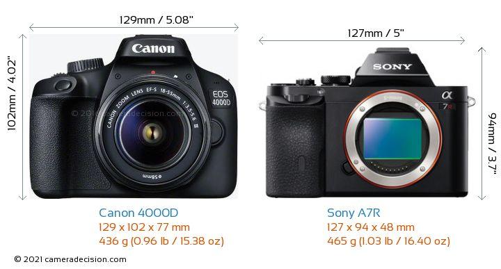 Canon 4000D vs Sony A7R Camera Size Comparison - Front View