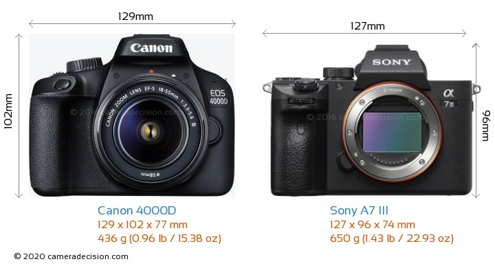 Canon 4000D vs Sony A7 III Camera Size Comparison - Front View