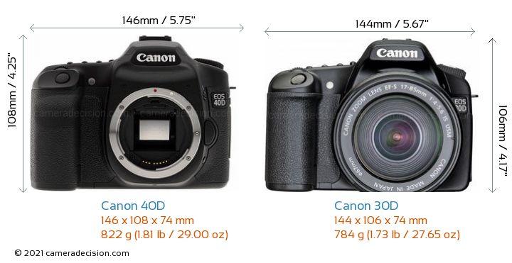 Canon 40D vs Canon 30D Camera Size Comparison - Front View